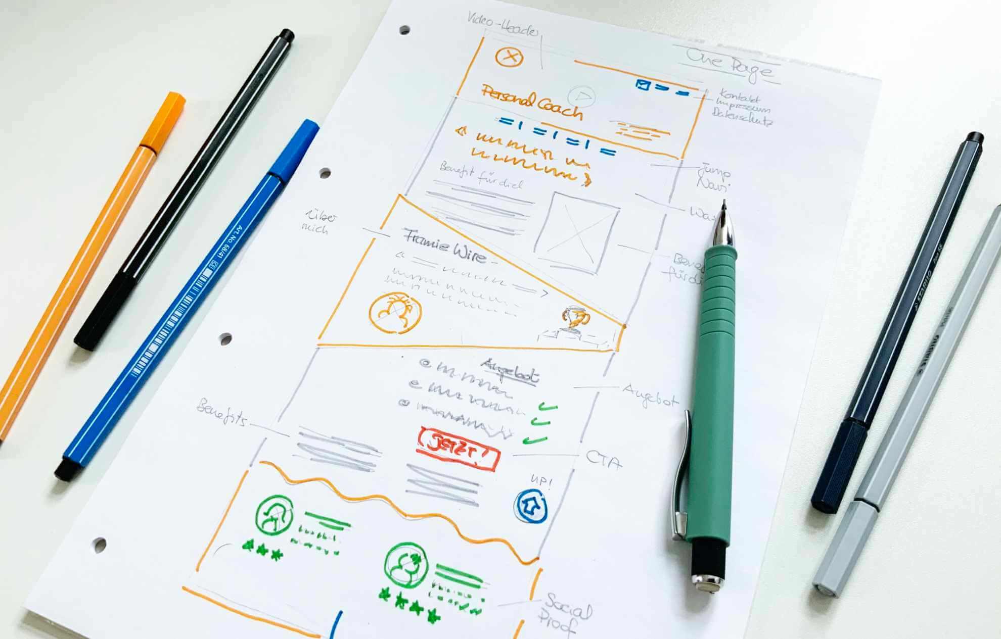 Stifte und Papier mit dem Wireframe eines One Pagers